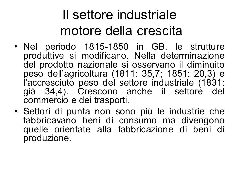Il settore industriale motore della crescita