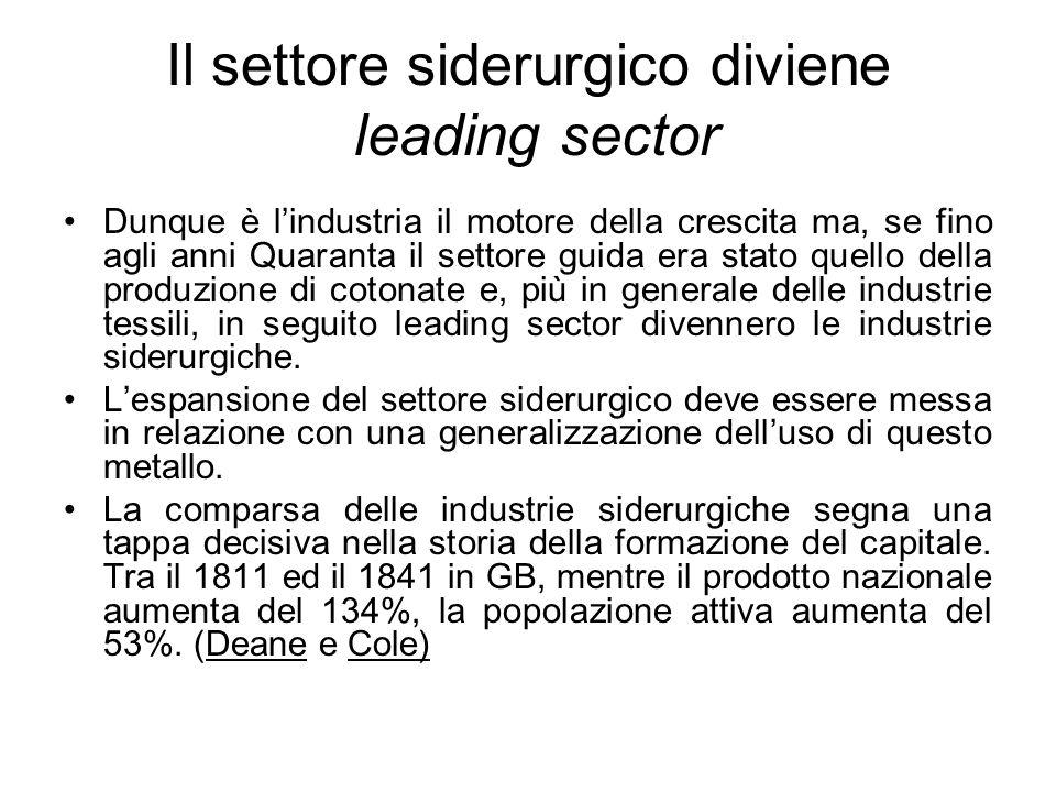 Il settore siderurgico diviene leading sector