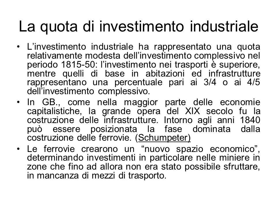 La quota di investimento industriale