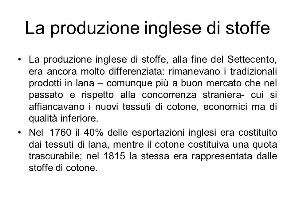 La produzione inglese di stoffe