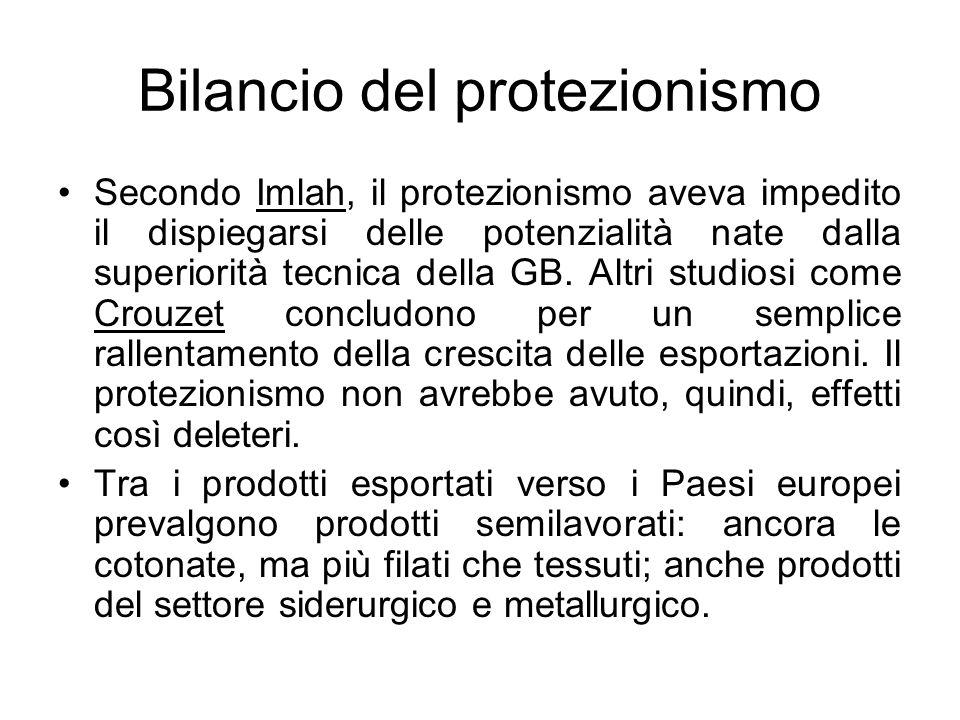 Bilancio del protezionismo