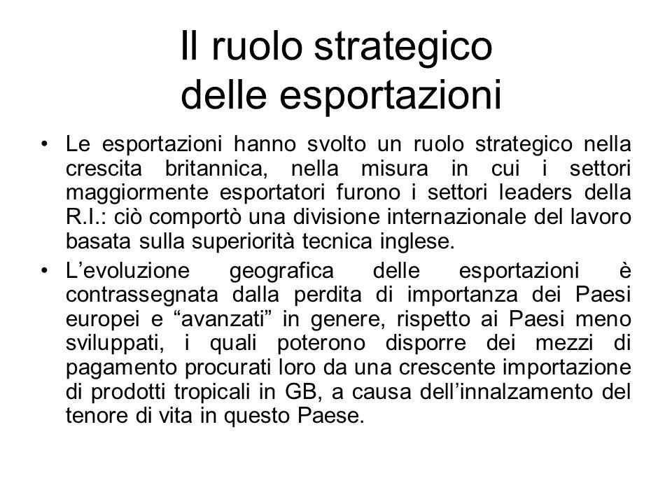 Il ruolo strategico delle esportazioni