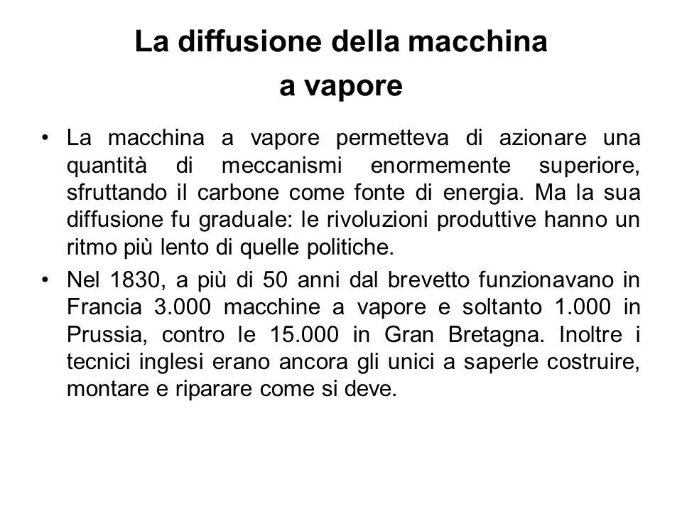 La diffusione della macchina a vapore