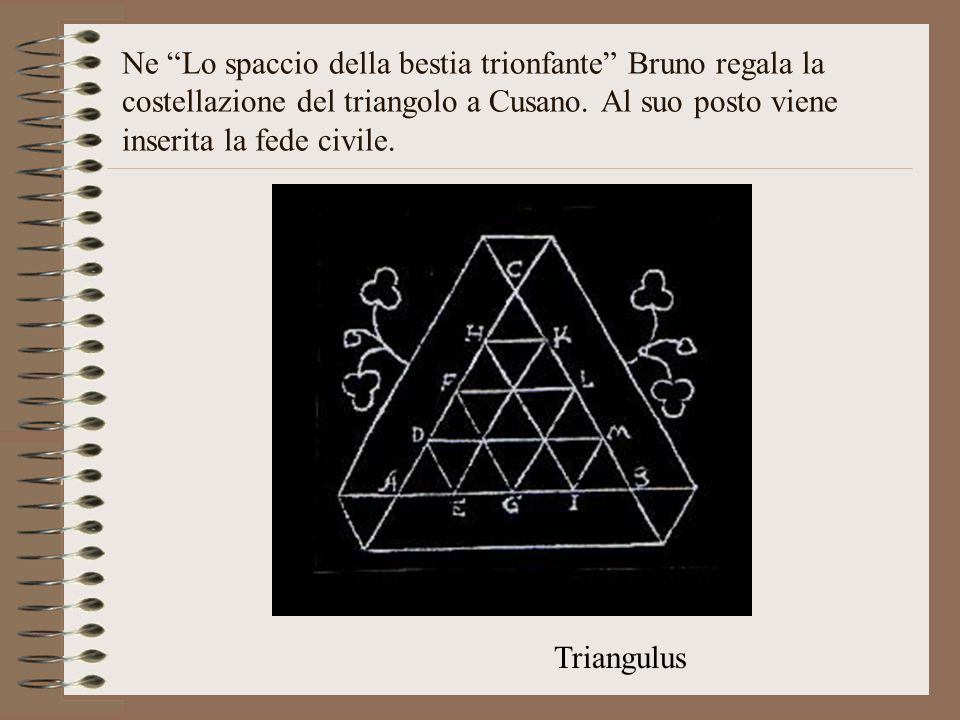 Ne Lo spaccio della bestia trionfante Bruno regala la costellazione del triangolo a Cusano. Al suo posto viene inserita la fede civile.