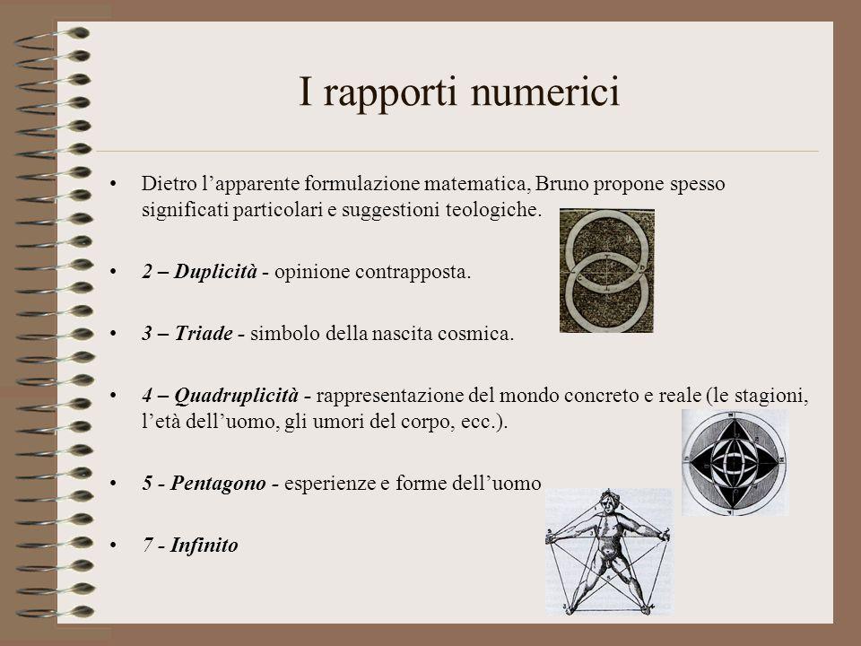 I rapporti numerici Dietro l'apparente formulazione matematica, Bruno propone spesso significati particolari e suggestioni teologiche.