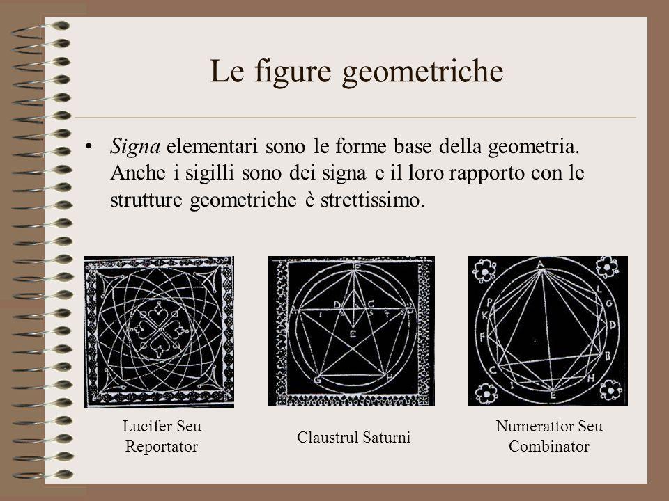 Le figure geometriche