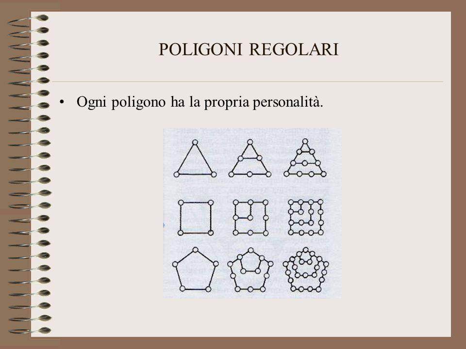 POLIGONI REGOLARI Ogni poligono ha la propria personalità.