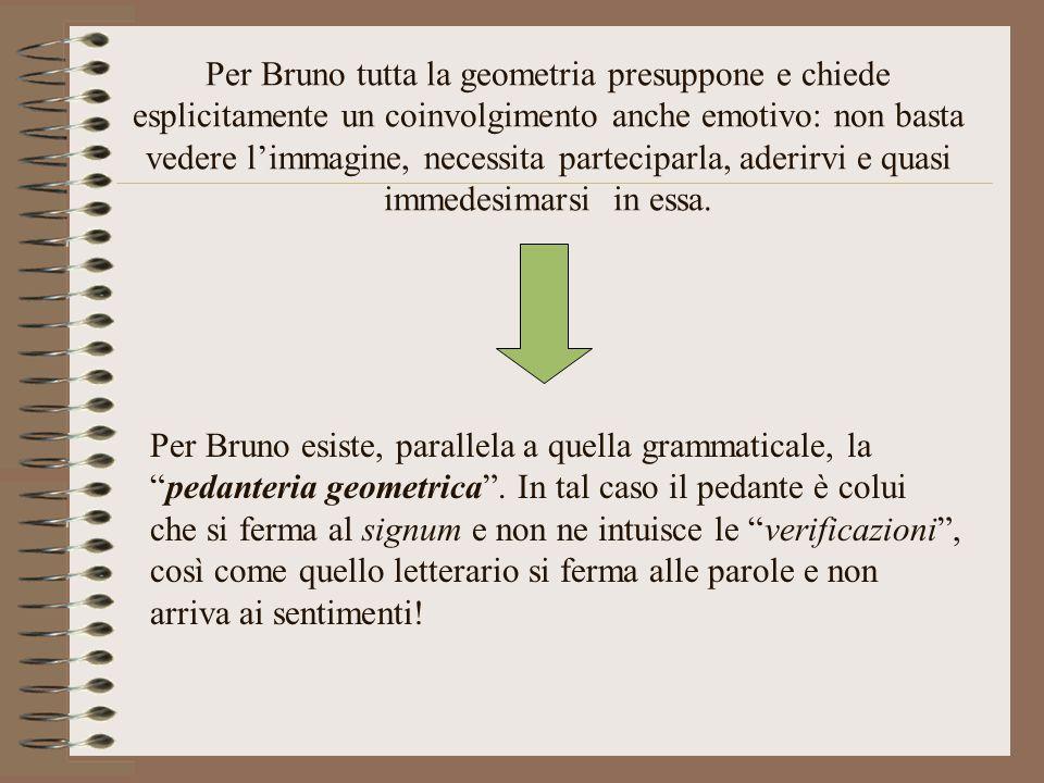 Per Bruno tutta la geometria presuppone e chiede esplicitamente un coinvolgimento anche emotivo: non basta vedere l'immagine, necessita parteciparla, aderirvi e quasi immedesimarsi in essa.