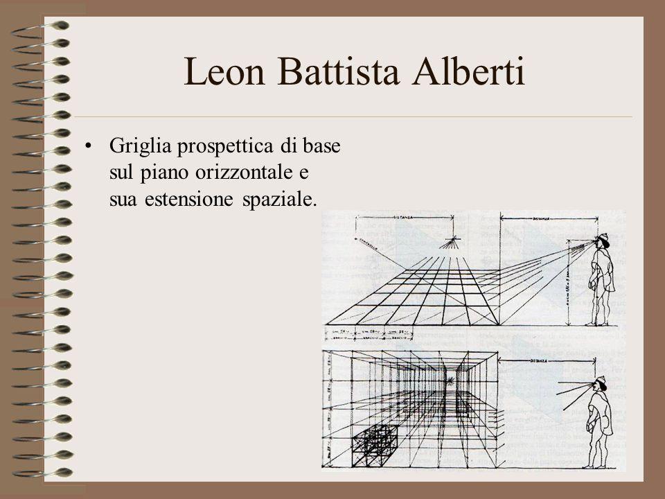 Leon Battista Alberti Griglia prospettica di base sul piano orizzontale e sua estensione spaziale.