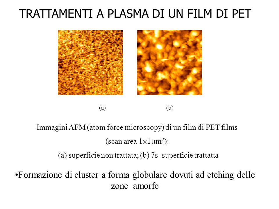 TRATTAMENTI A PLASMA DI UN FILM DI PET