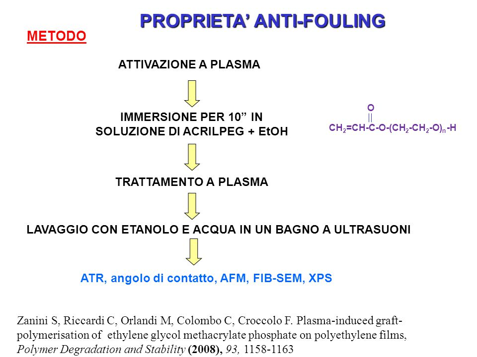 PROPRIETA' ANTI-FOULING