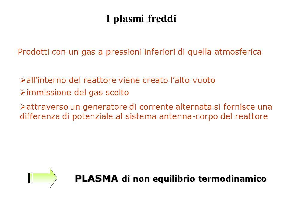 I plasmi freddi PLASMA di non equilibrio termodinamico