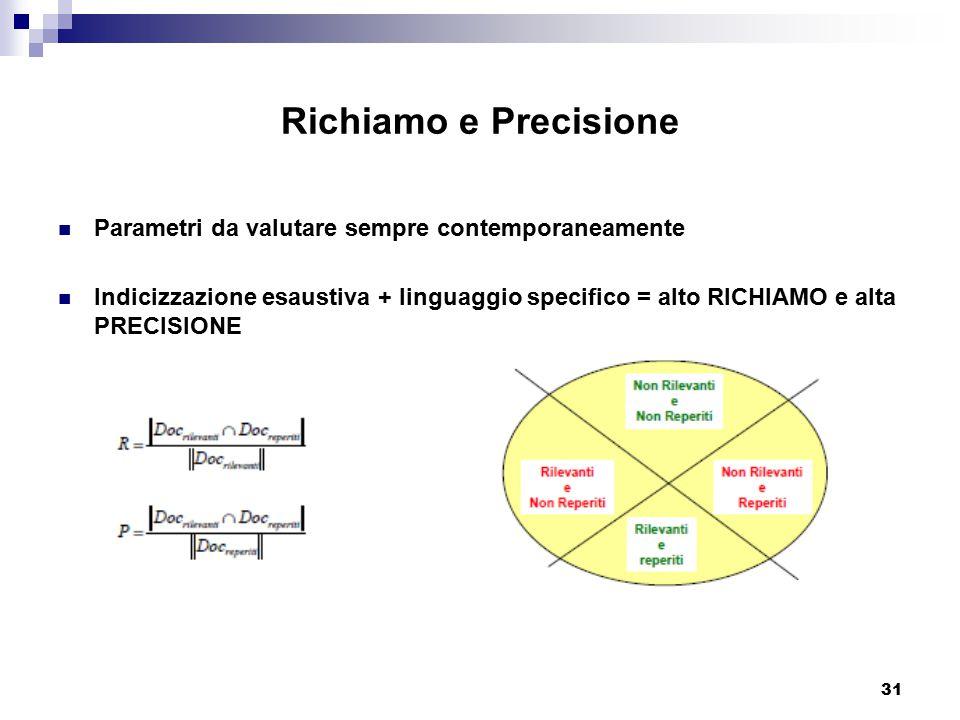 Richiamo e Precisione Parametri da valutare sempre contemporaneamente