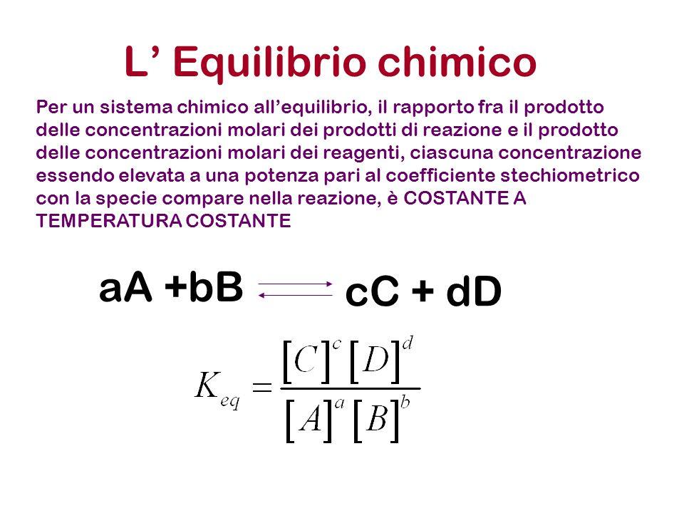 L' Equilibrio chimico aA +bB cC + dD