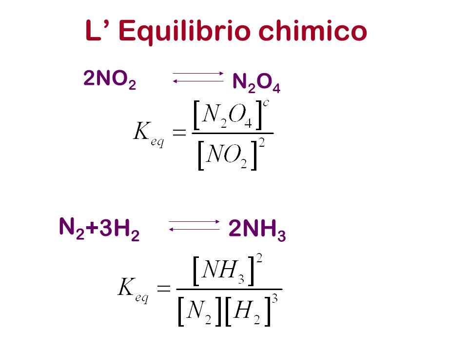 L' Equilibrio chimico 2NO2 N2O4 N2 +3H2 2NH3
