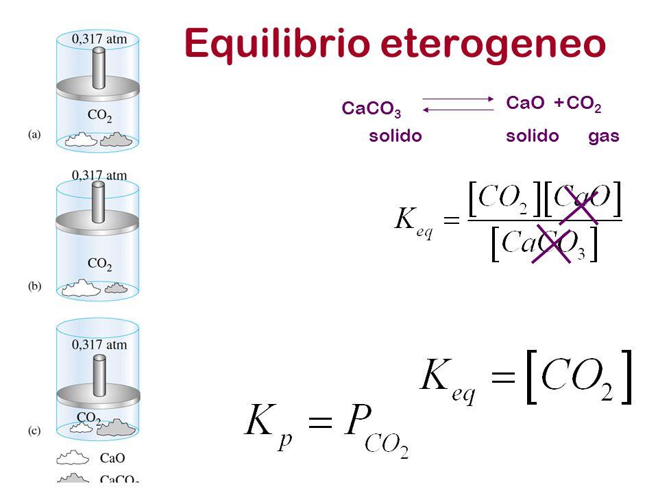 Equilibrio eterogeneo