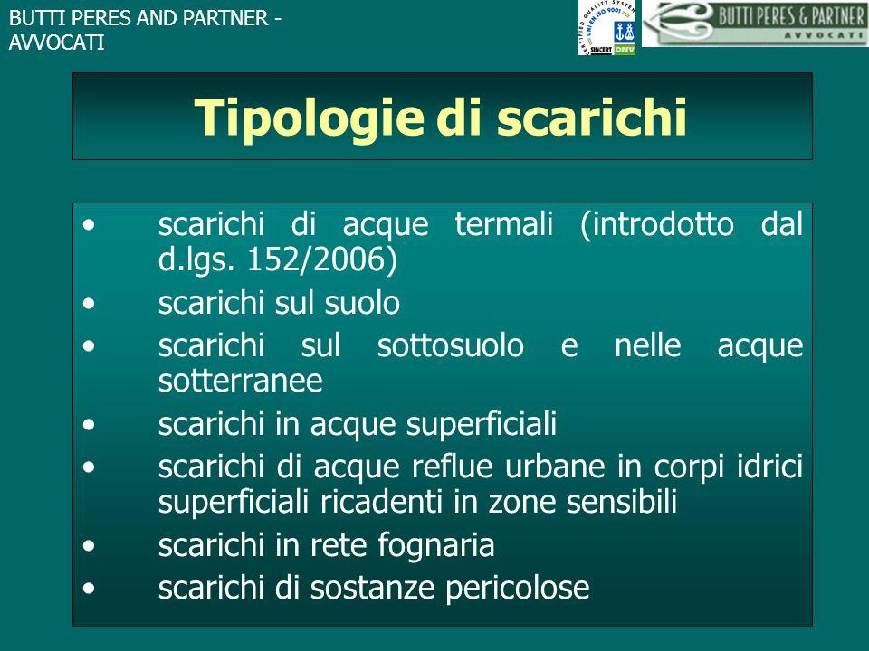 Tipologie di scarichi scarichi di acque termali (introdotto dal d.lgs. 152/2006) scarichi sul suolo.