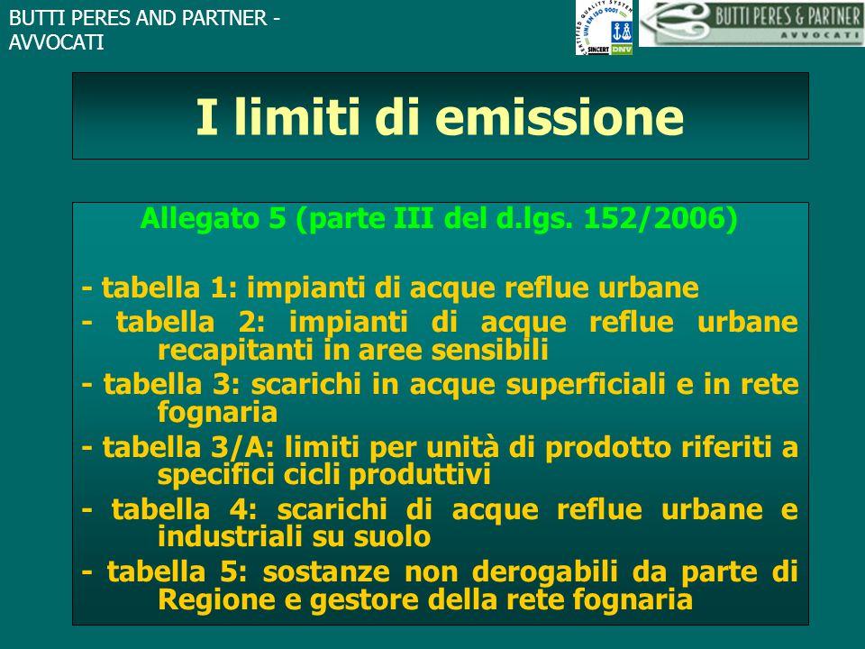 Allegato 5 (parte III del d.lgs. 152/2006)