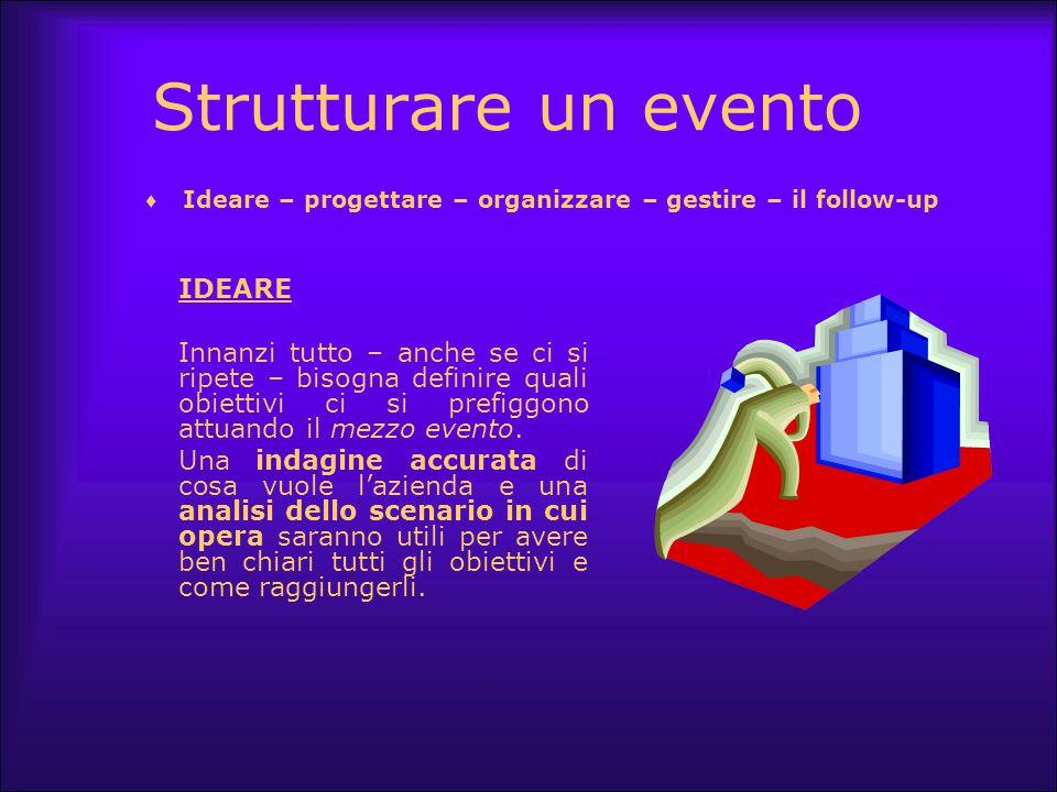 Strutturare un evento IDEARE