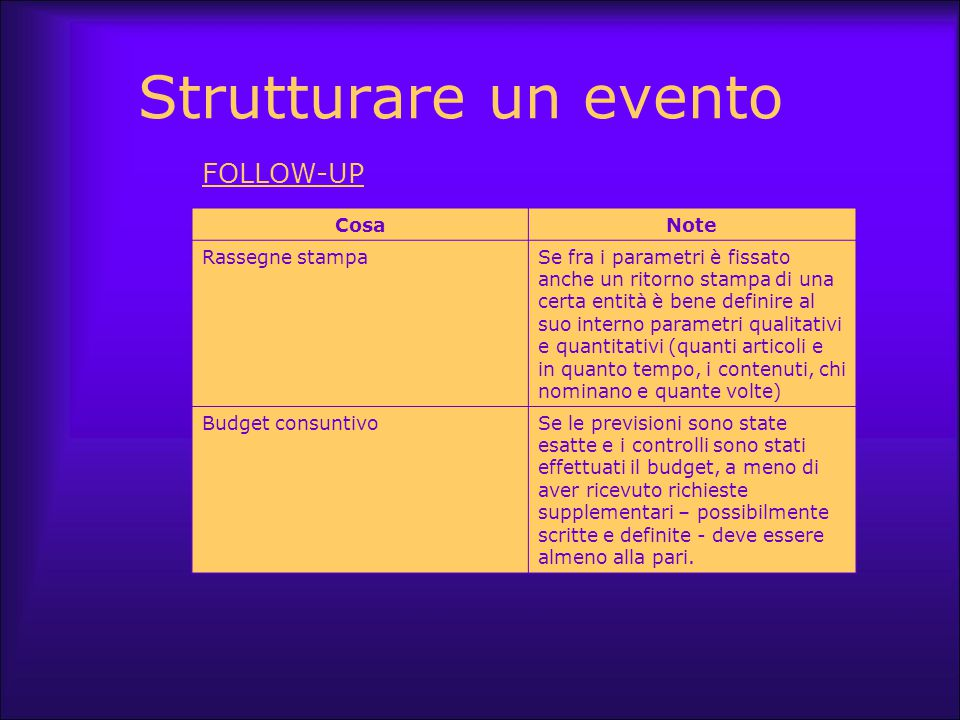 Strutturare un evento FOLLOW-UP Cosa Note Rassegne stampa