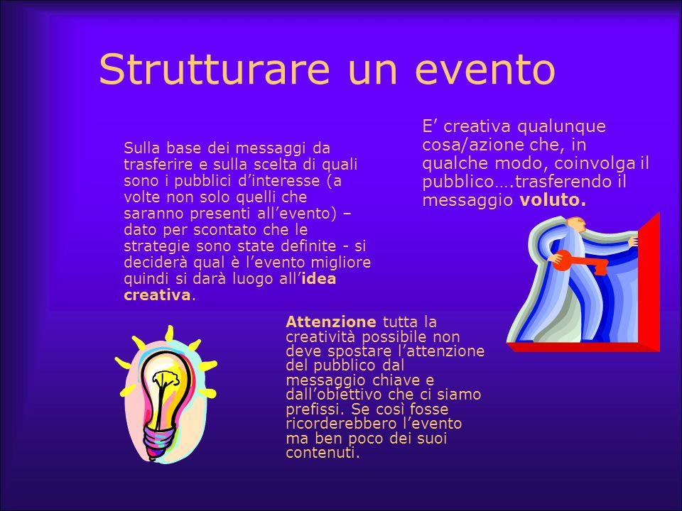 Strutturare un evento E' creativa qualunque cosa/azione che, in qualche modo, coinvolga il pubblico….trasferendo il messaggio voluto.