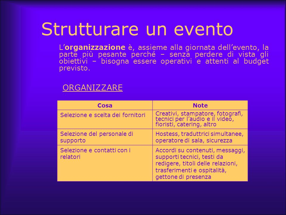 Strutturare un evento ORGANIZZARE