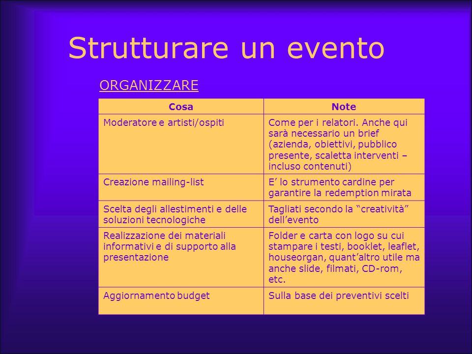 Strutturare un evento ORGANIZZARE Cosa Note