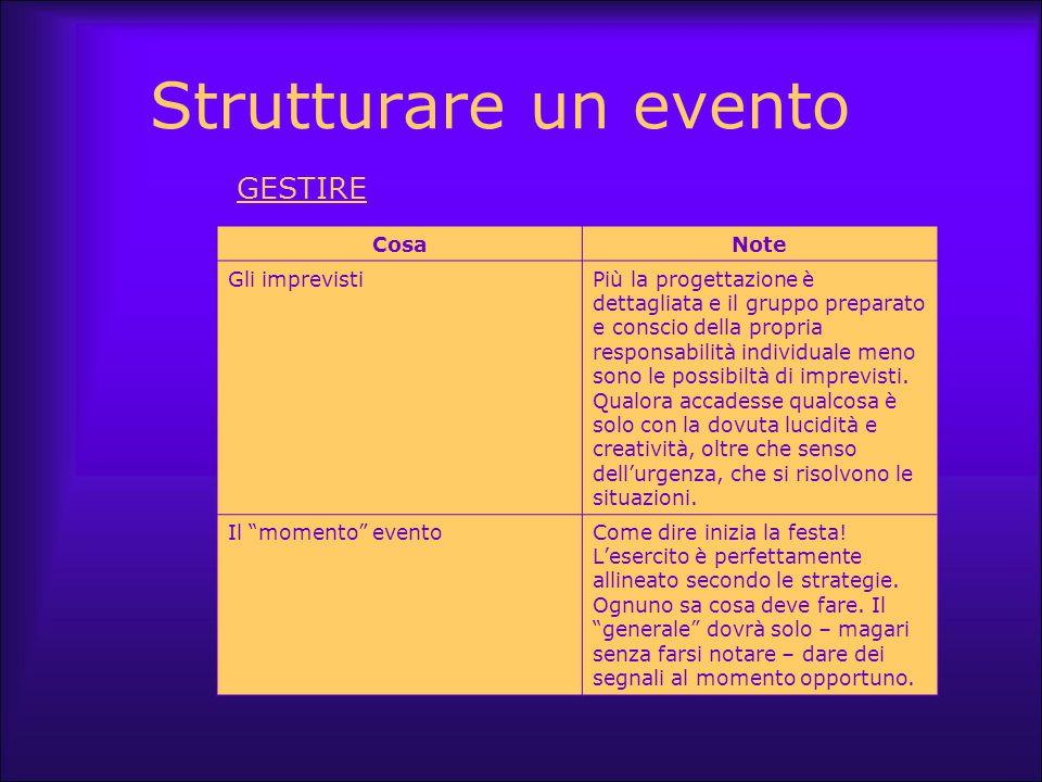 Strutturare un evento GESTIRE Cosa Note Gli imprevisti