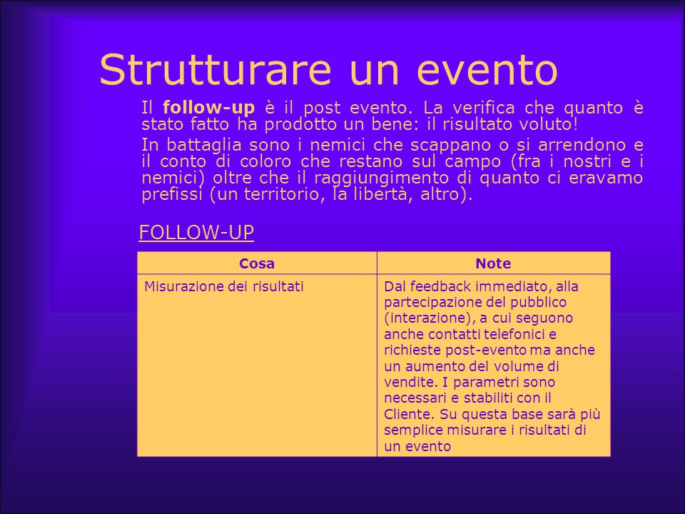 Strutturare un evento FOLLOW-UP