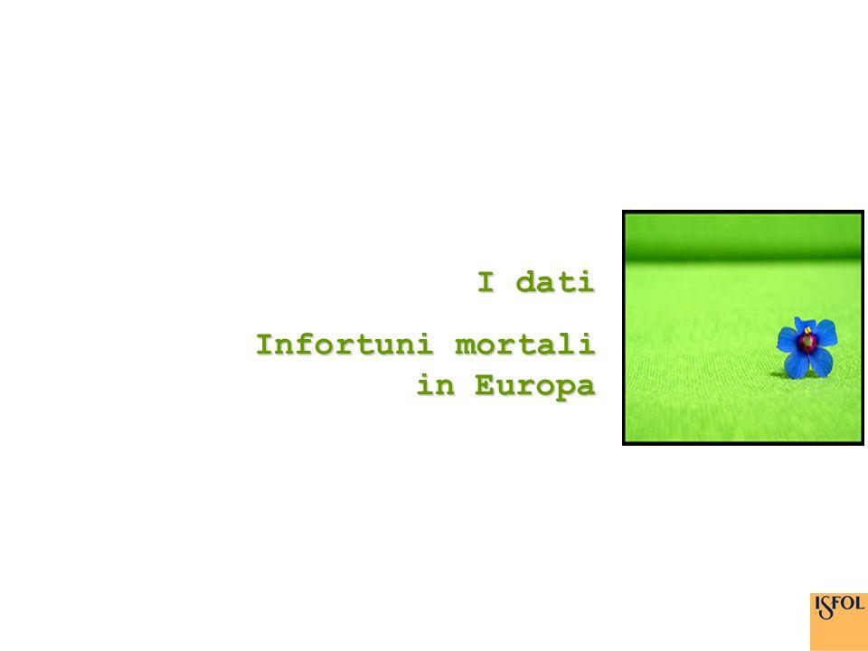 I dati Infortuni mortali in Europa
