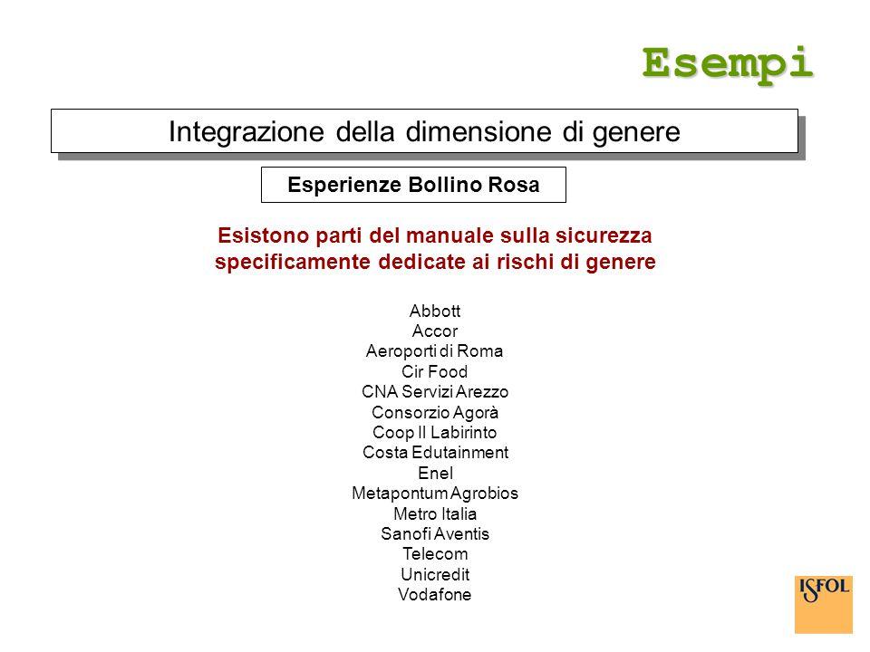 Esempi Integrazione della dimensione di genere Esperienze Bollino Rosa