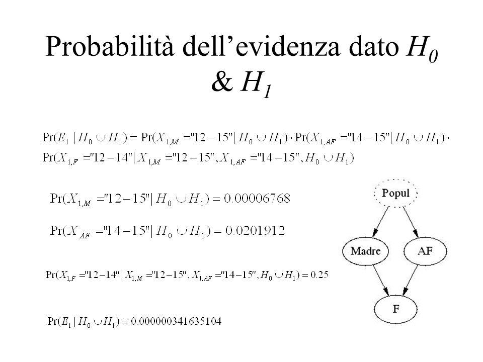 Probabilità dell'evidenza dato H0 & H1