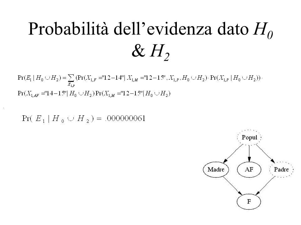 Probabilità dell'evidenza dato H0 & H2