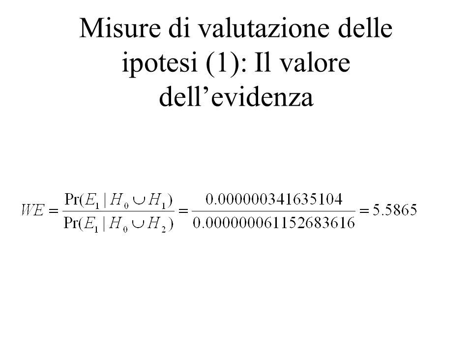 Misure di valutazione delle ipotesi (1): Il valore dell'evidenza