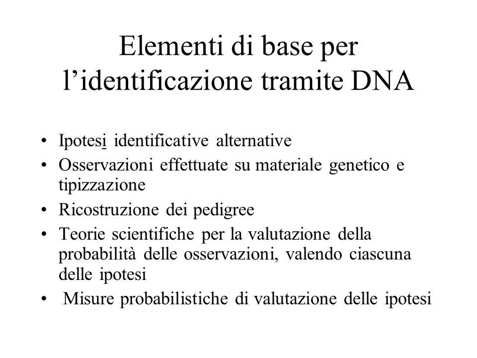 Elementi di base per l'identificazione tramite DNA