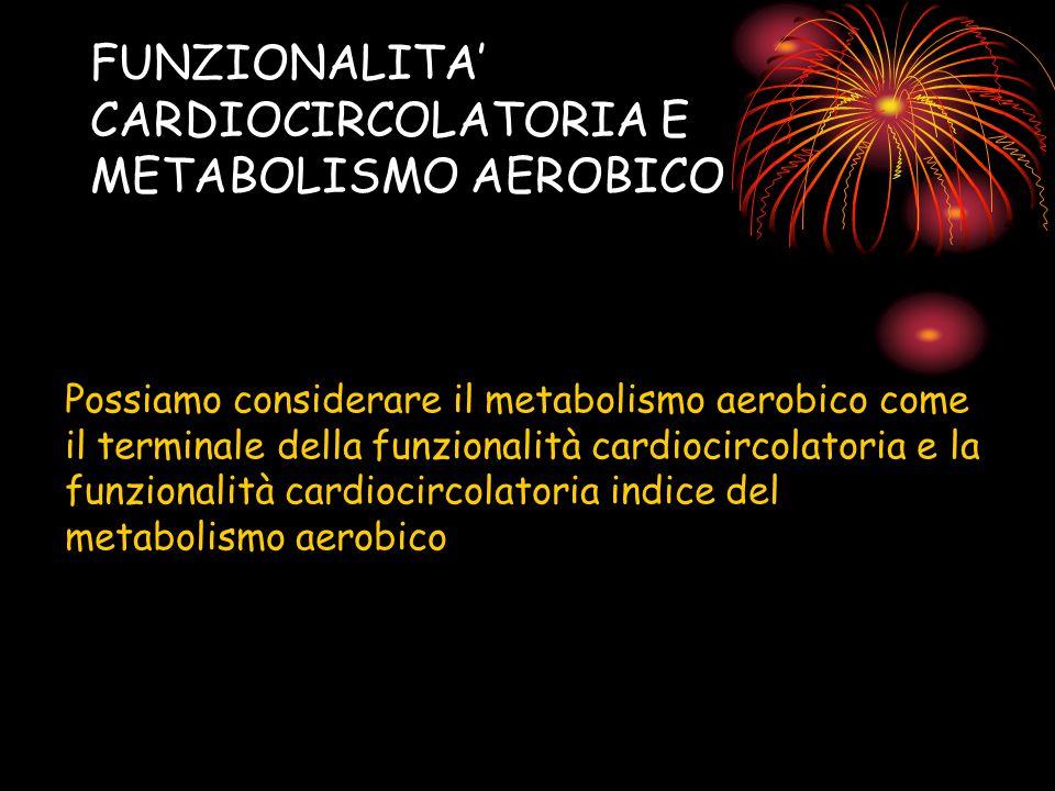 FUNZIONALITA' CARDIOCIRCOLATORIA E METABOLISMO AEROBICO
