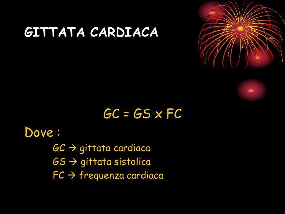 GITTATA CARDIACA GC = GS x FC Dove : GC  gittata cardiaca