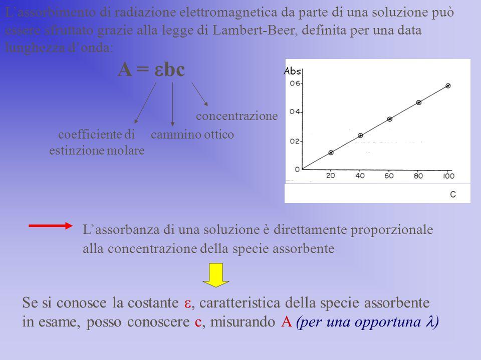 coefficiente di estinzione molare