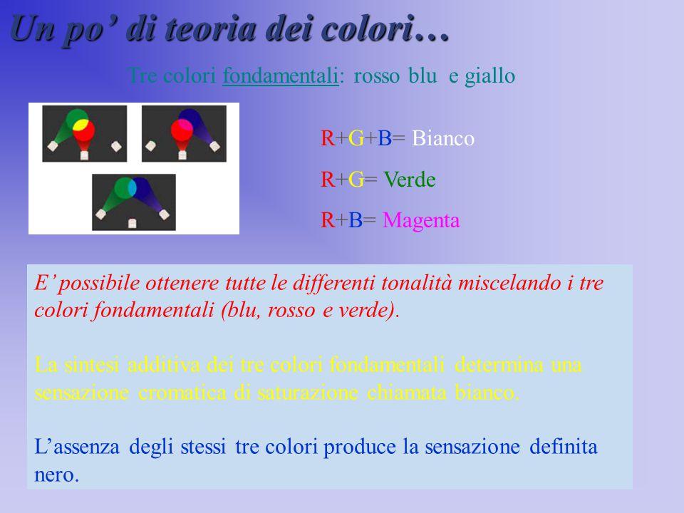 Un po' di teoria dei colori…