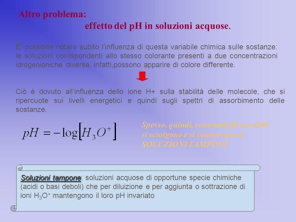 effetto del pH in soluzioni acquose.