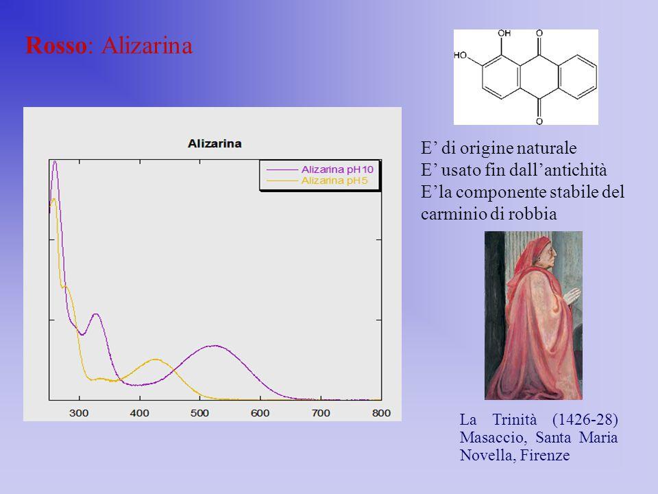 Rosso: Alizarina E' di origine naturale E' usato fin dall'antichità