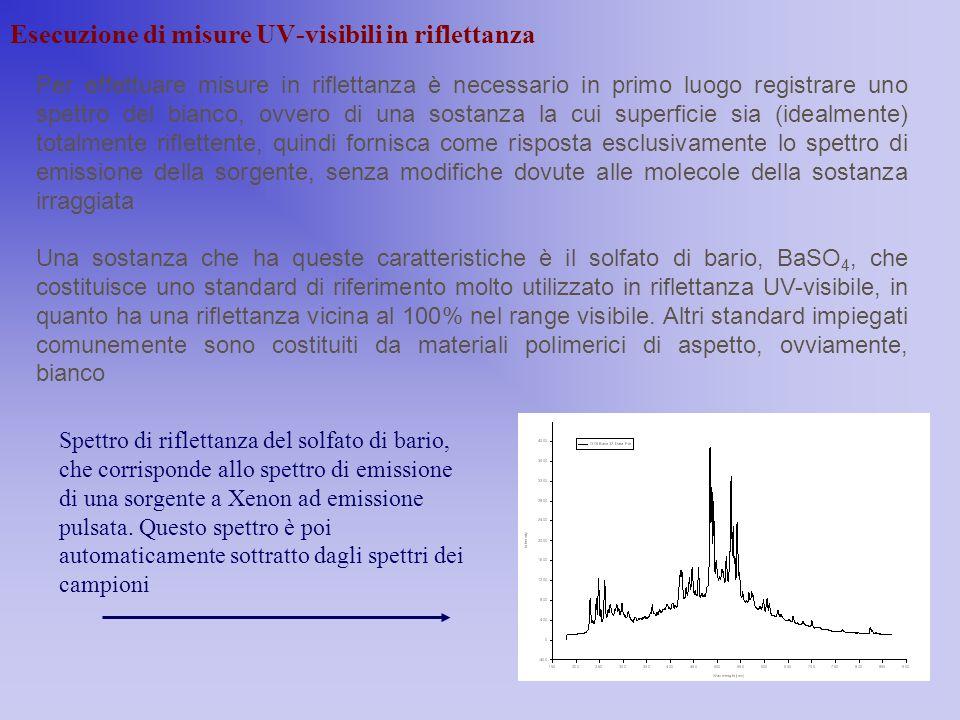 Esecuzione di misure UV-visibili in riflettanza