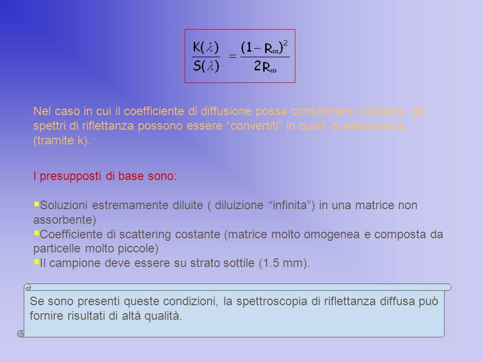Nel caso in cui il coefficiente di diffusione possa considerarsi costante, gli spettri di riflettanza possono essere convertiti in quelli di assorbanza, (tramite k).