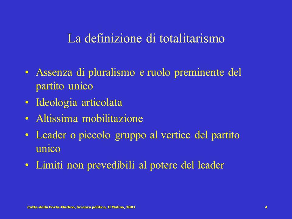 La definizione di totalitarismo