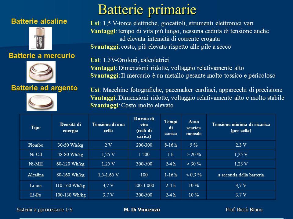Batterie primarie Batterie alcaline Batterie a mercurio