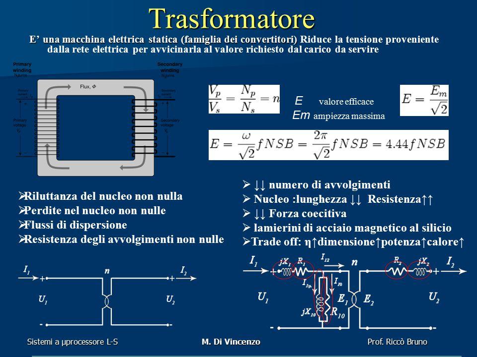Sistemi a μprocessore L-S