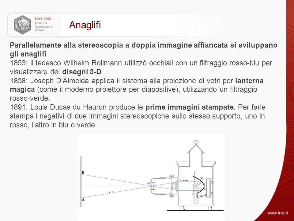 Anaglifi Parallelamente alla stereoscopia a doppia immagine affiancata si sviluppano gli anaglifi.