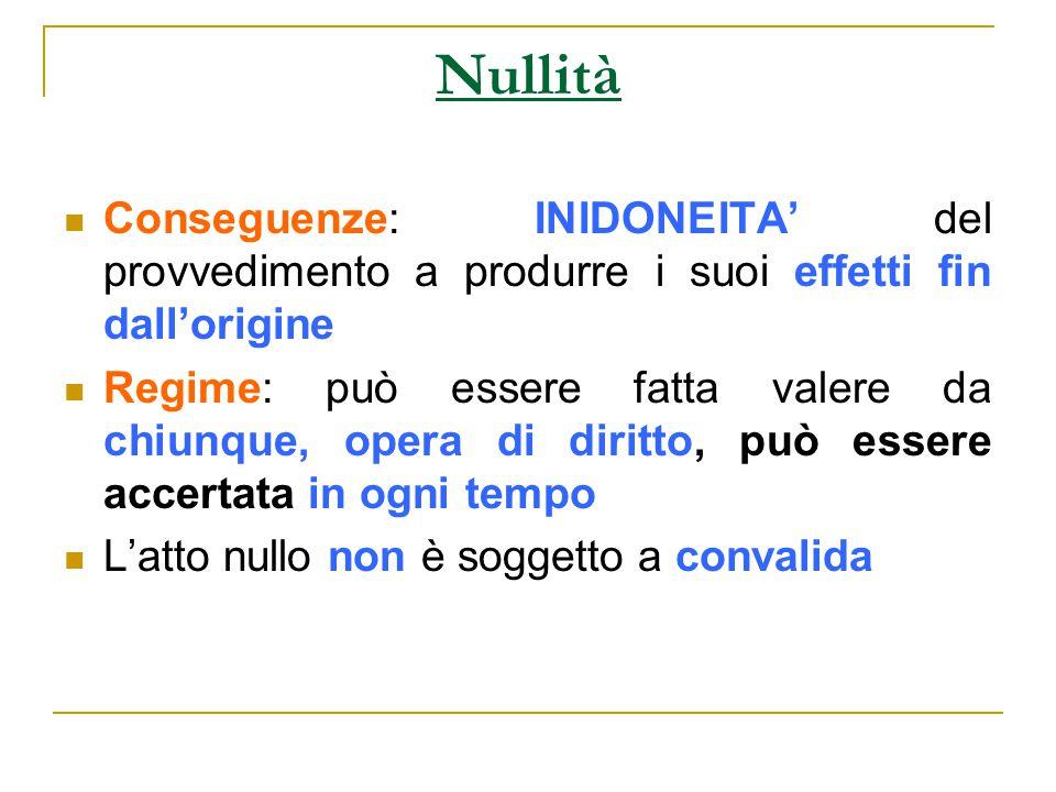 Nullità Conseguenze: INIDONEITA' del provvedimento a produrre i suoi effetti fin dall'origine.