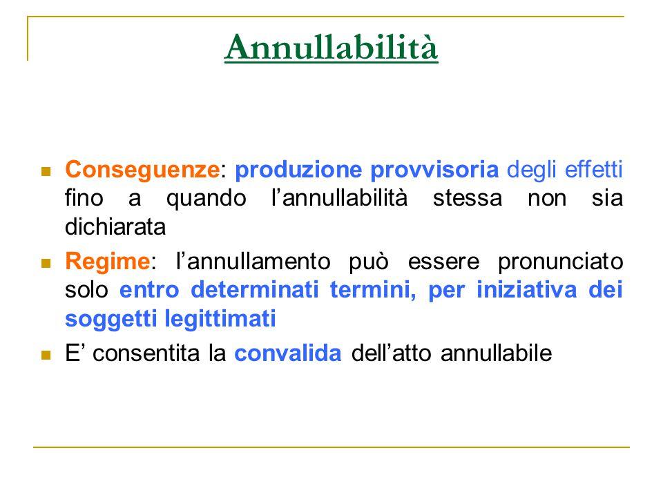 Annullabilità Conseguenze: produzione provvisoria degli effetti fino a quando l'annullabilità stessa non sia dichiarata.
