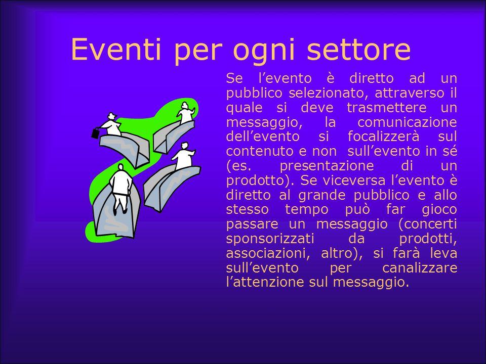 Eventi per ogni settore